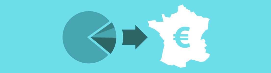CSPE, TICGN, CTA, TVA… Toutes les taxes sur ma facture